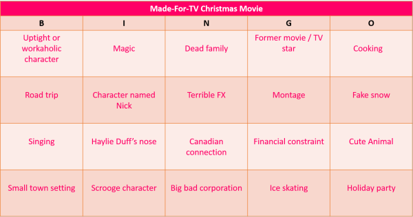 Made-For-TV Christmas Movie BINGO