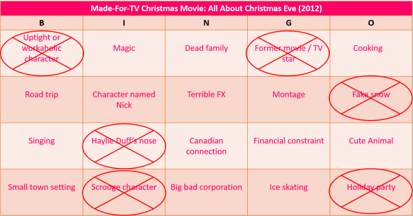 All About Christmas Eve BINGO