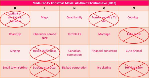 All About Christmas Eve BINGO