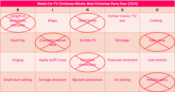 Best Christmas Party Ever BINGO